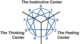 Triads Centers